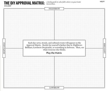 Approval_matrix